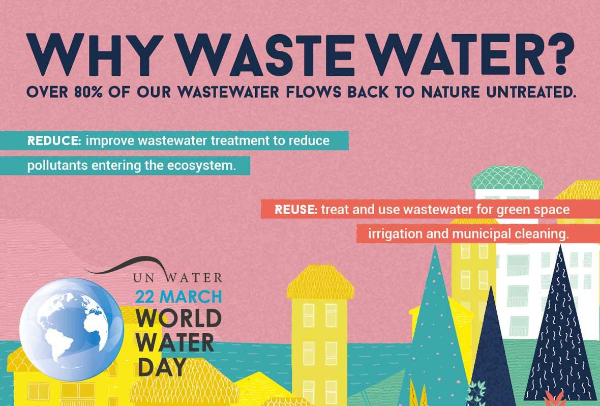 saneamiento sostenible